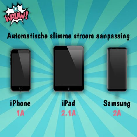Telefoon oplader duo usb iphone ipad of samsung